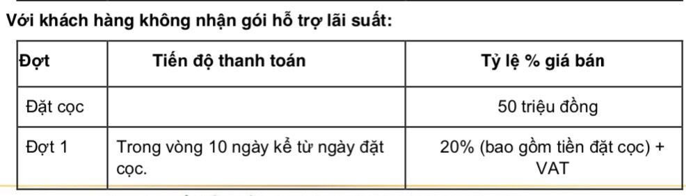 tien-do-thanh-toan-eco-green