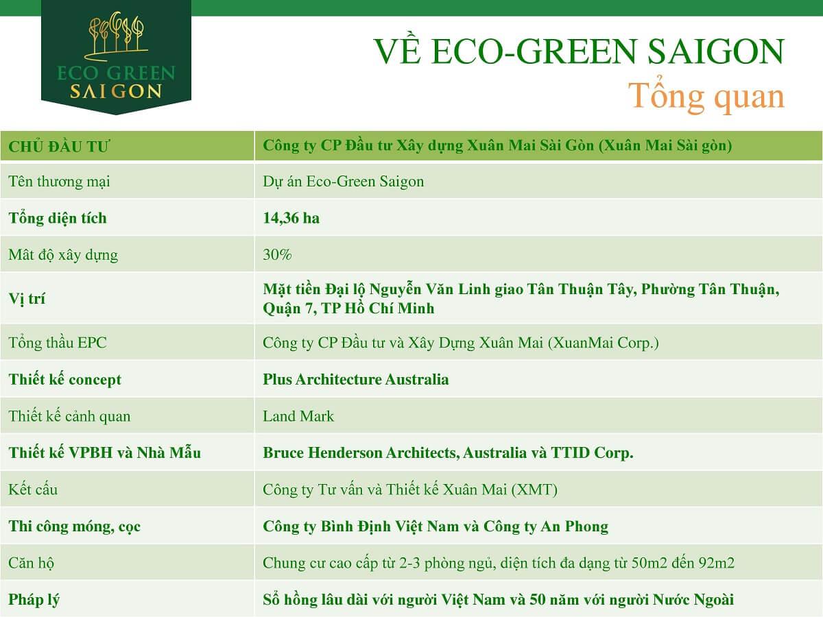 quy-mo-du-an-eco-green-saigon